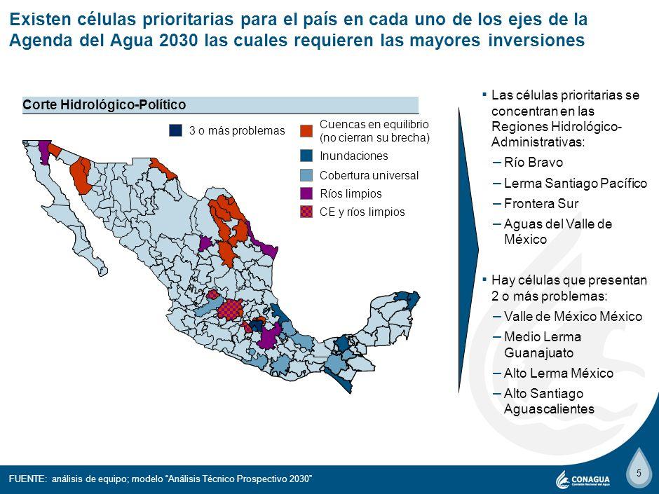 15 Existen células prioritarias para el país en cada uno de los ejes de la Agenda del Agua 2030 las cuales requieren las mayores inversiones.