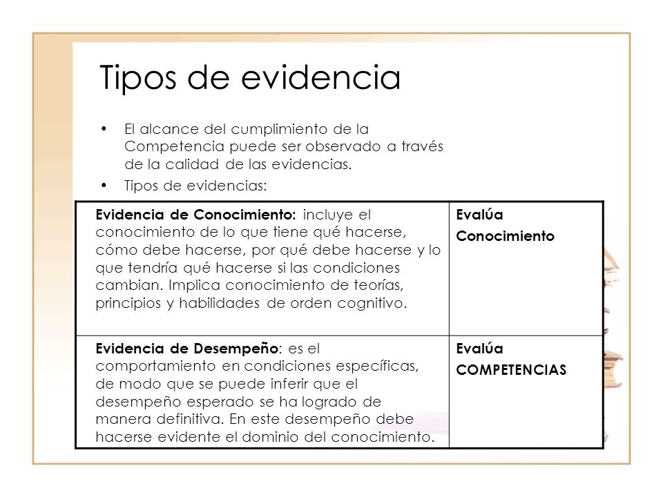 Tipos de evidencia El alcance del cumplimiento de la Competencia puede ser observado a través de la calidad de las evidencias.