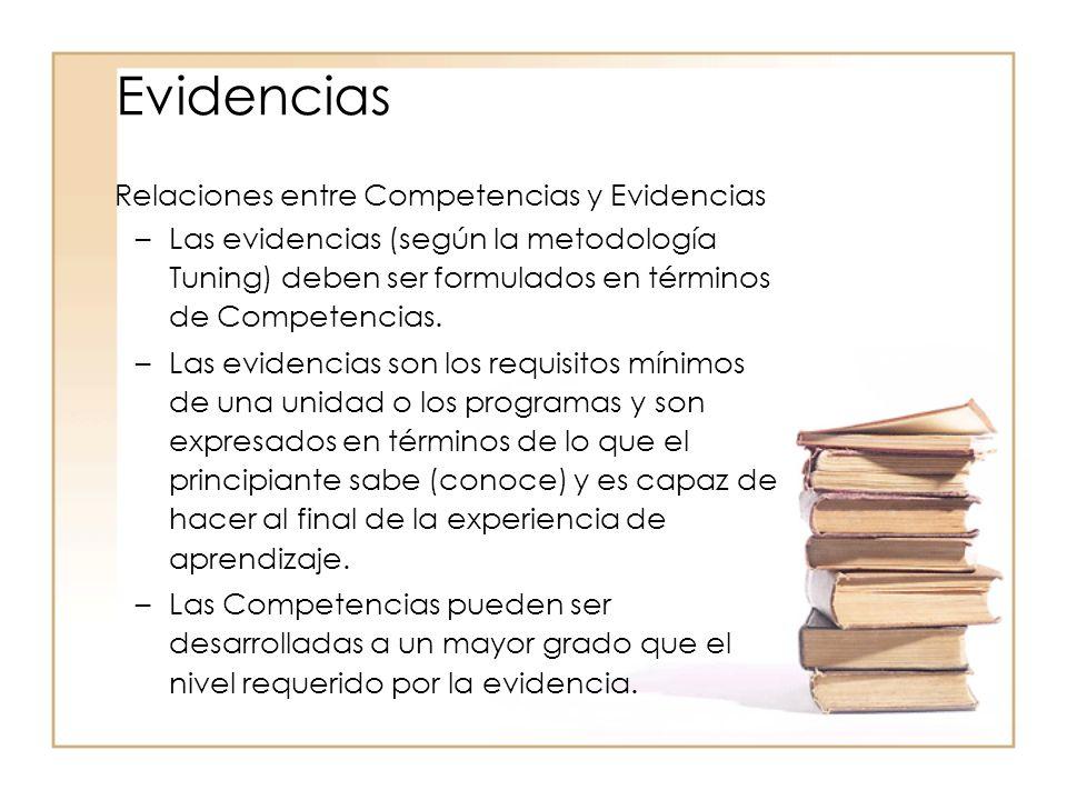 Evidencias Relaciones entre Competencias y Evidencias
