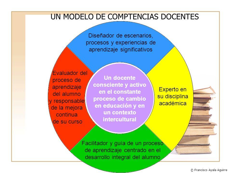 UN MODELO DE COMPTENCIAS DOCENTES