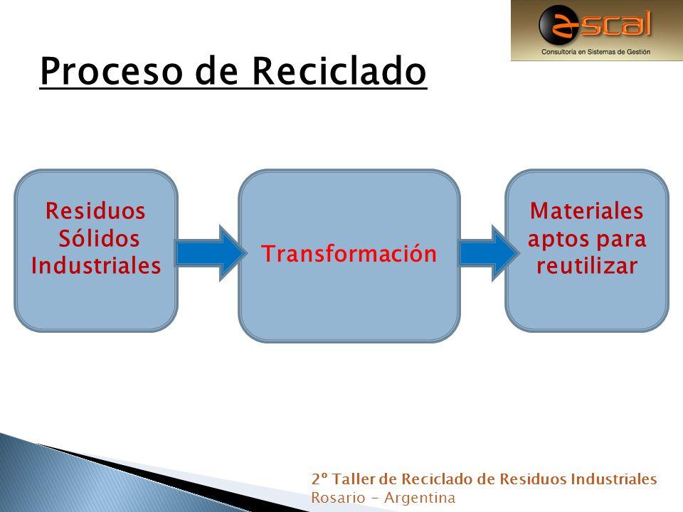 Proceso de Reciclado Residuos Sólidos Industriales Transformación