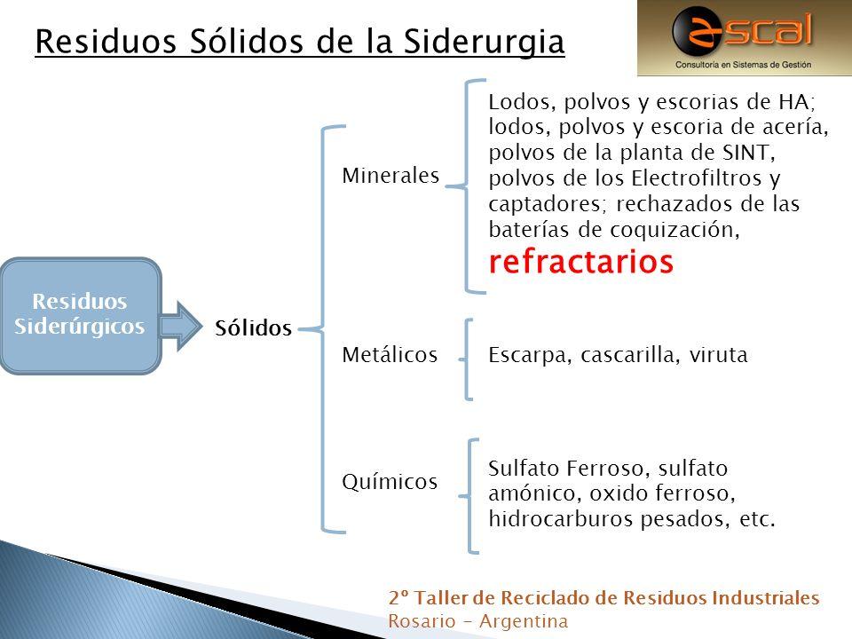 Residuos Siderúrgicos