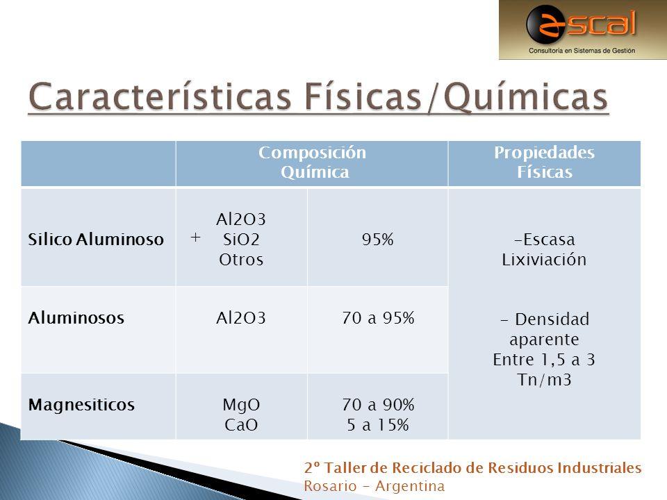 Características Físicas/Químicas