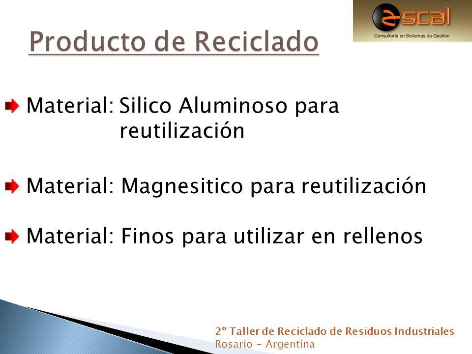 Producto de Reciclado Material: Silico Aluminoso para reutilización