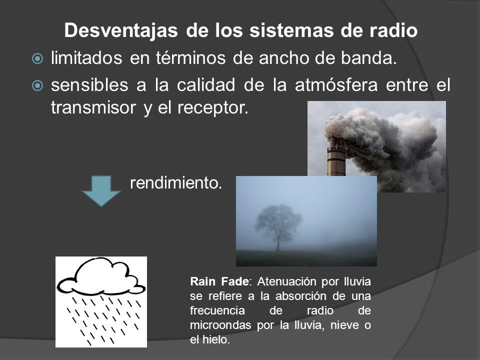 Desventajas de los sistemas de radio