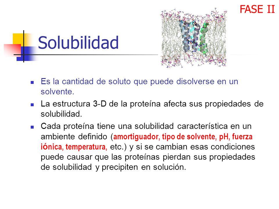 FASE II Solubilidad. Es la cantidad de soluto que puede disolverse en un solvente.