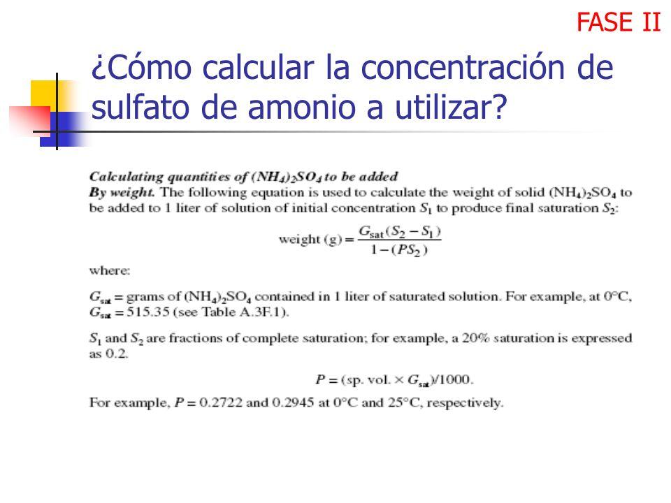 ¿Cómo calcular la concentración de sulfato de amonio a utilizar