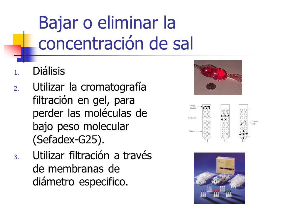 Bajar o eliminar la concentración de sal