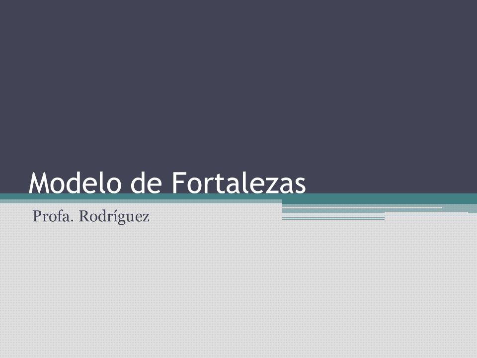 Modelo de Fortalezas Profa. Rodríguez