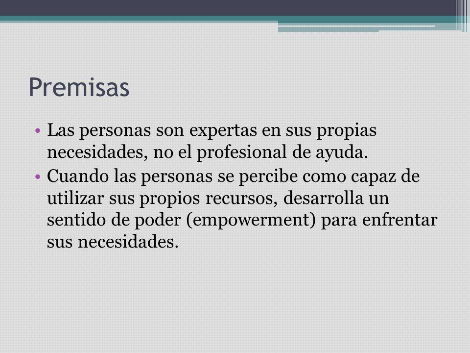 Premisas Las personas son expertas en sus propias necesidades, no el profesional de ayuda.