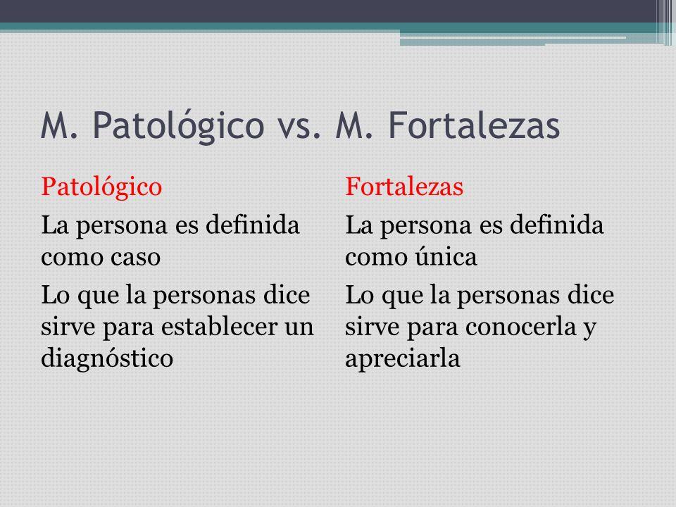 M. Patológico vs. M. Fortalezas