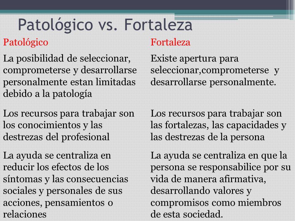 Patológico vs. Fortaleza