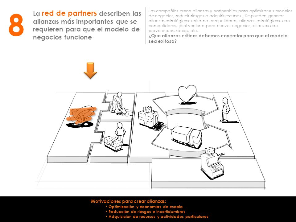 8 La red de partners describen las alianzas más importantes que se requieren para que el modelo de negocios funcione.