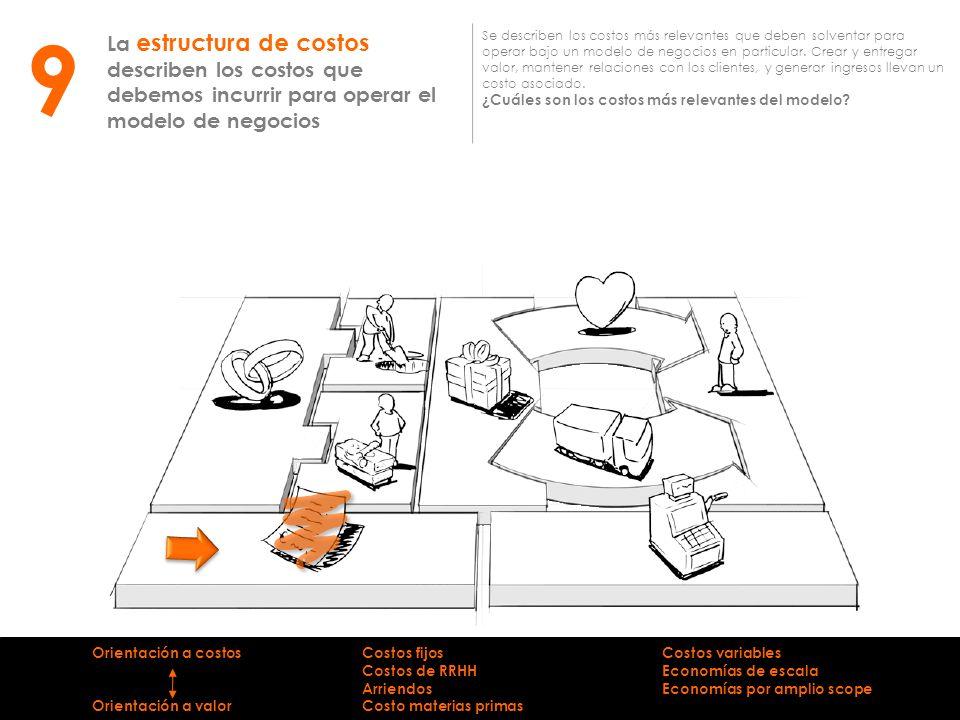 9 La estructura de costos describen los costos que debemos incurrir para operar el modelo de negocios.
