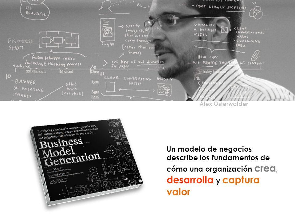 Alex Osterwalder Un modelo de negocios describe los fundamentos de cómo una organización crea, desarrolla y captura valor.