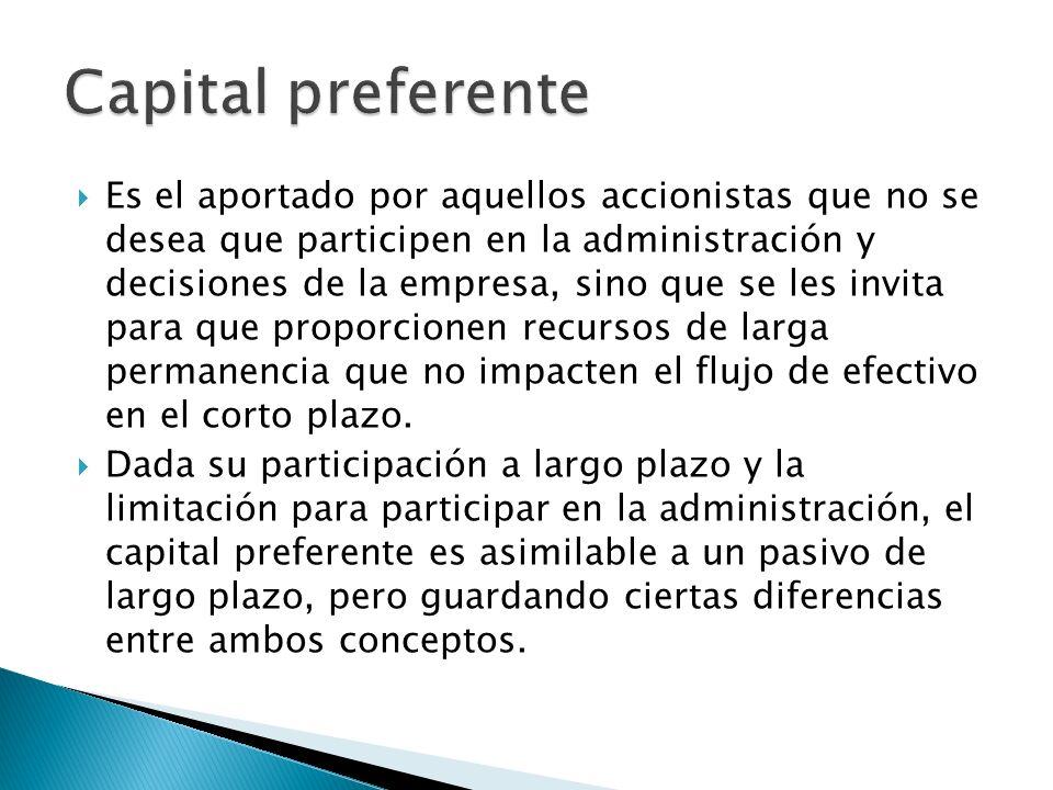 Capital preferente