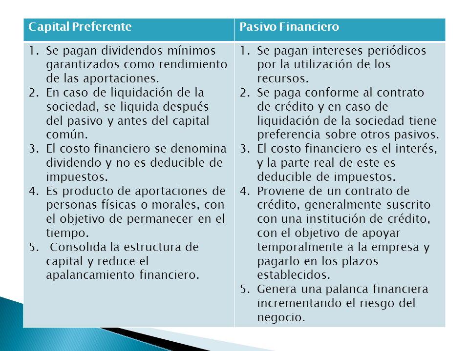 Capital Preferente Pasivo Financiero. Se pagan dividendos mínimos garantizados como rendimiento de las aportaciones.