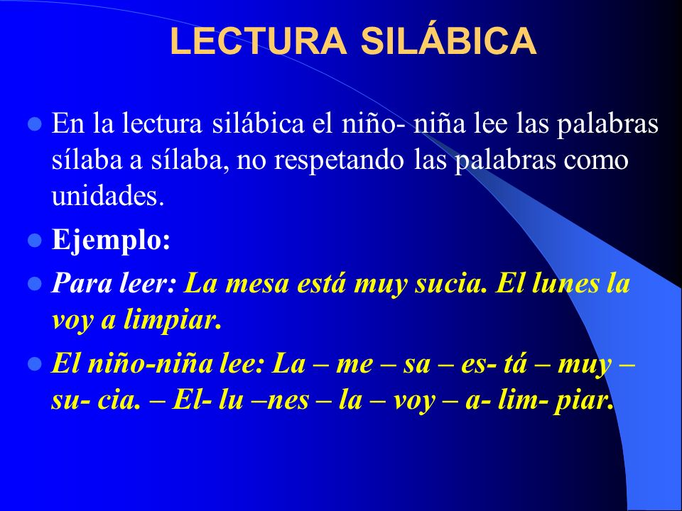 LECTURA SILÁBICA En la lectura silábica el niño- niña lee las palabras sílaba a sílaba, no respetando las palabras como unidades.