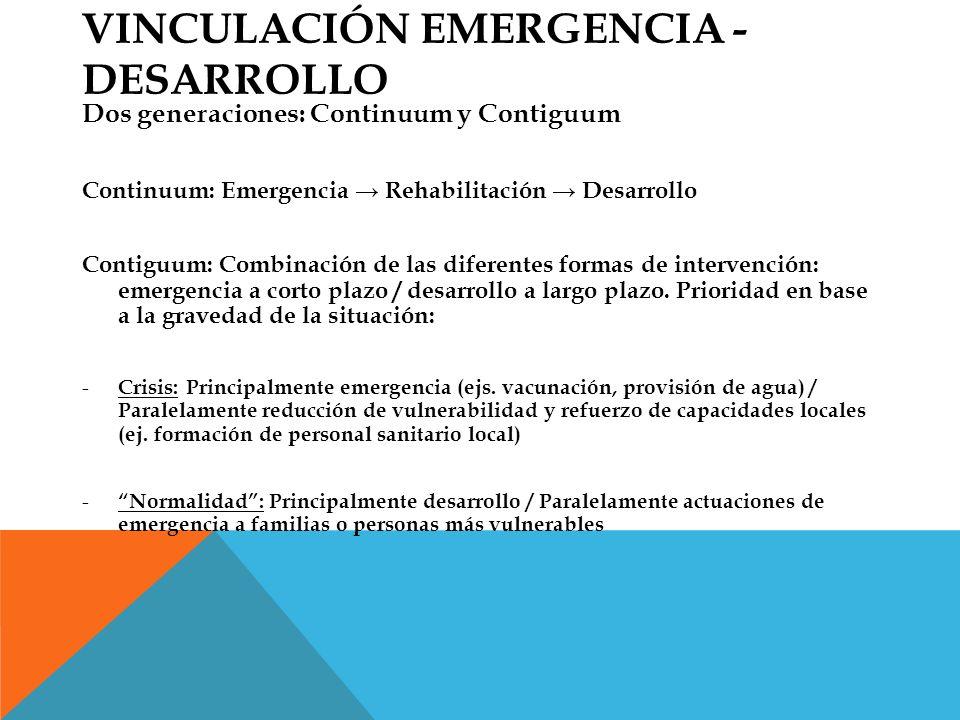 Vinculación Emergencia - Desarrollo