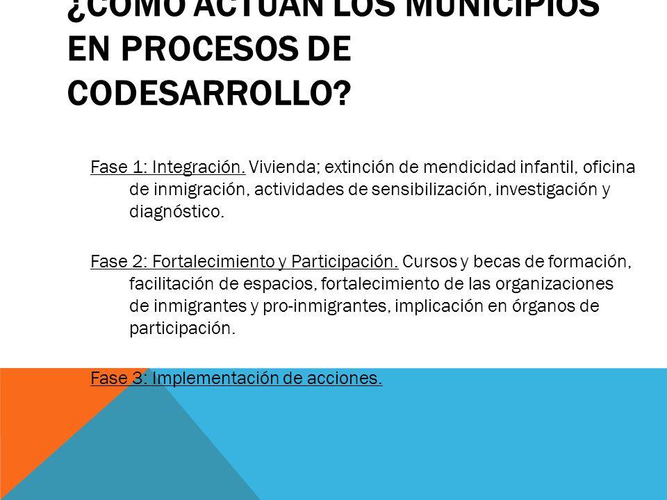 ¿Cómo actúan los municipios en procesos de codesarrollo