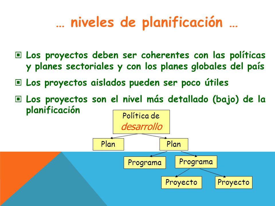 … niveles de planificación …