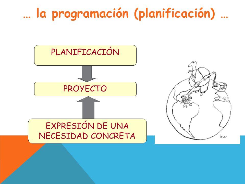EXPRESIÓN DE UNA NECESIDAD CONCRETA