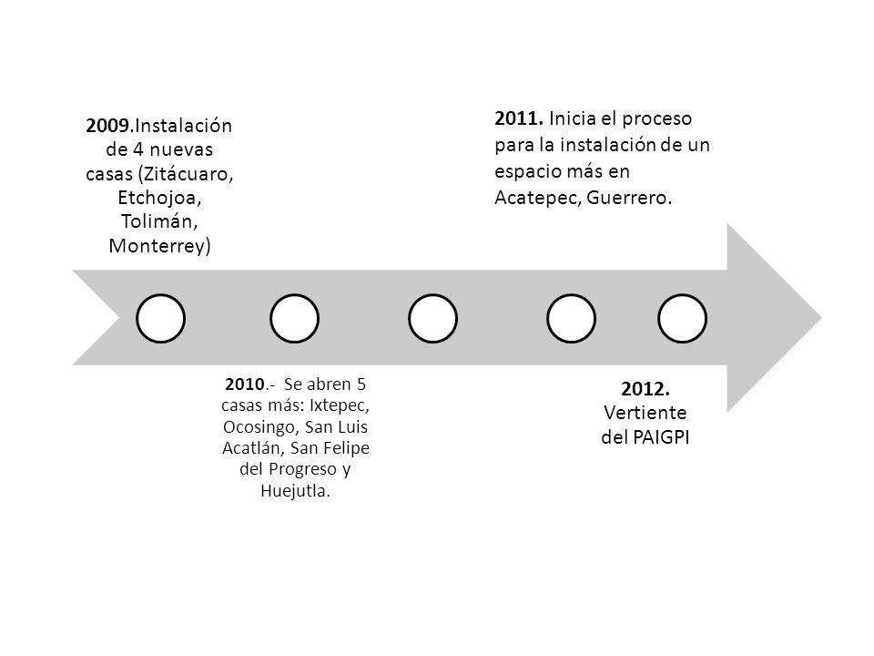 2009.Instalación de 4 nuevas casas (Zitácuaro, Etchojoa, Tolimán, Monterrey)