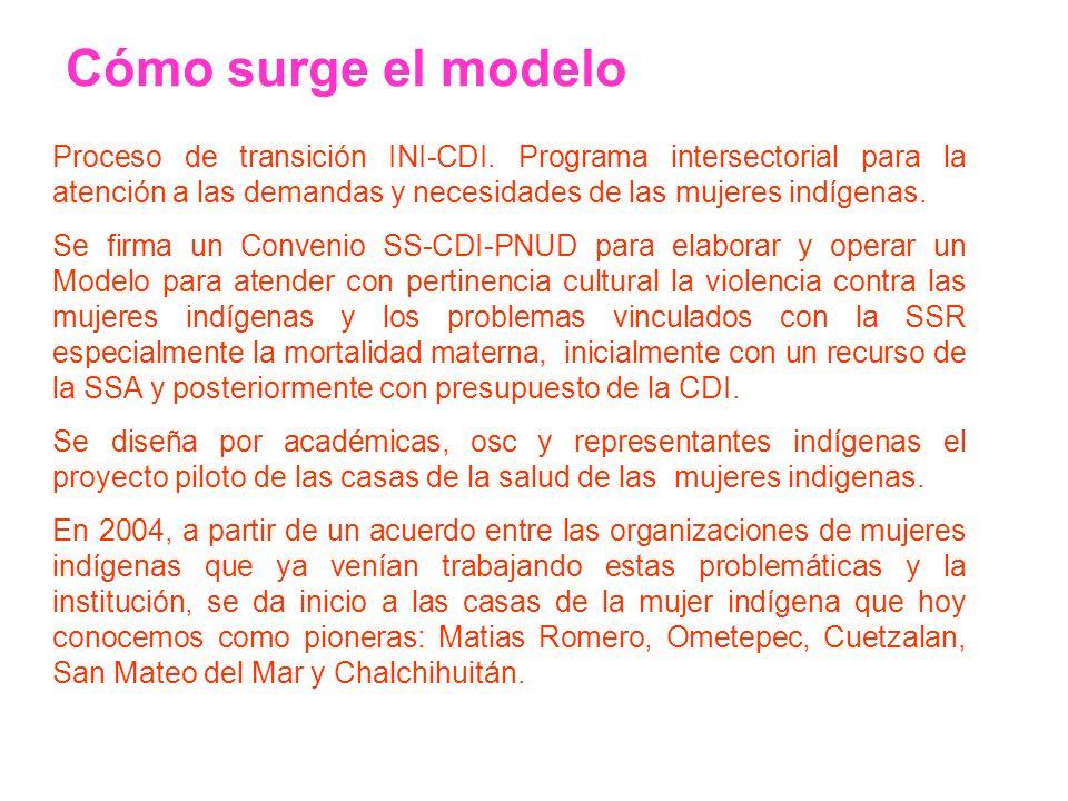 Proceso de transición INI-CDI