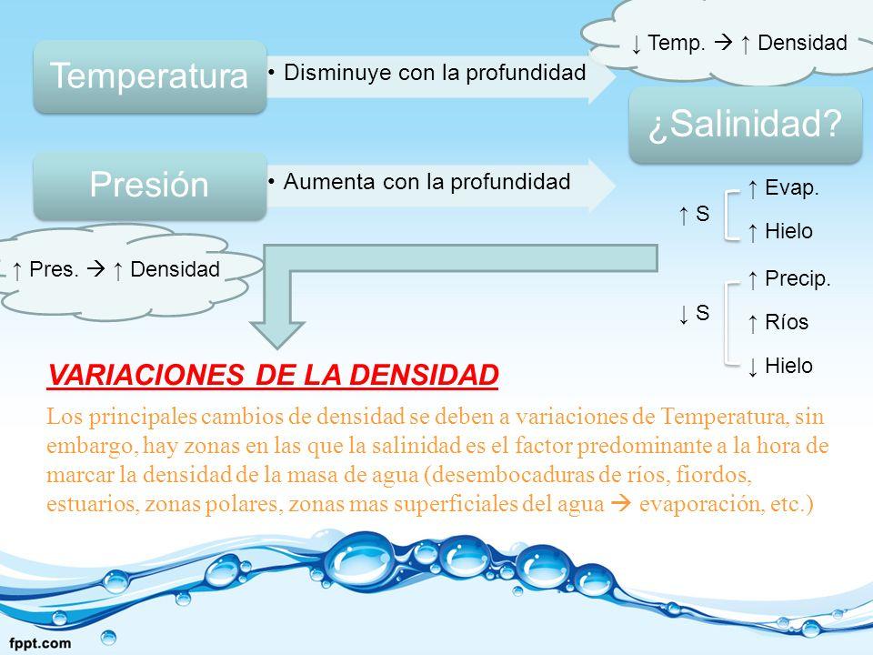 ¿Salinidad Temperatura Presión VARIACIONES DE LA DENSIDAD