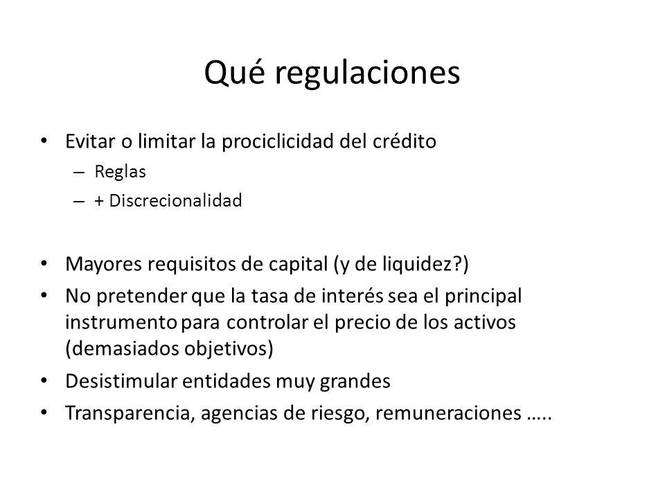 Qué regulaciones Evitar o limitar la prociclicidad del crédito