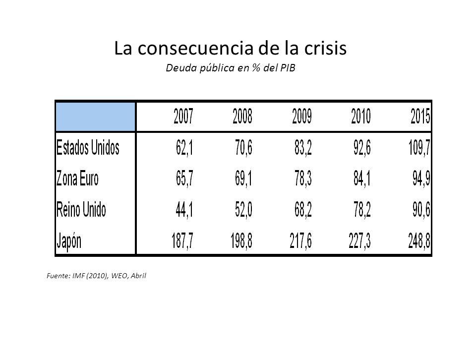 La consecuencia de la crisis