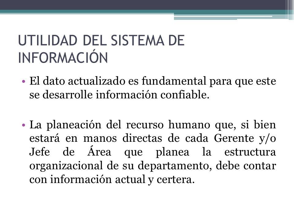 UTILIDAD DEL SISTEMA DE INFORMACIÓN
