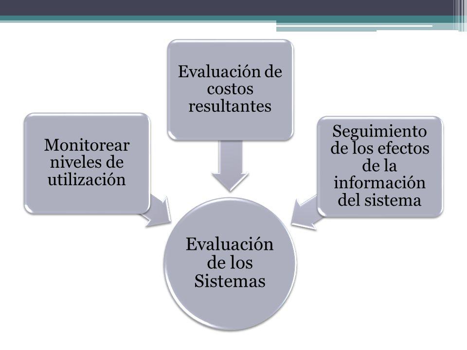 Evaluación de los Sistemas Monitorear niveles de utilización