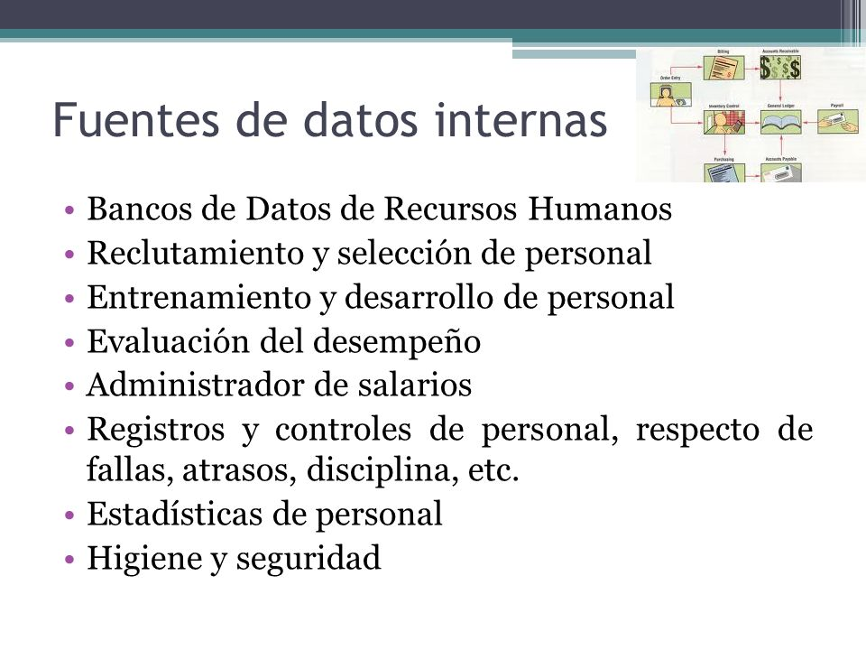 Fuentes de datos internas