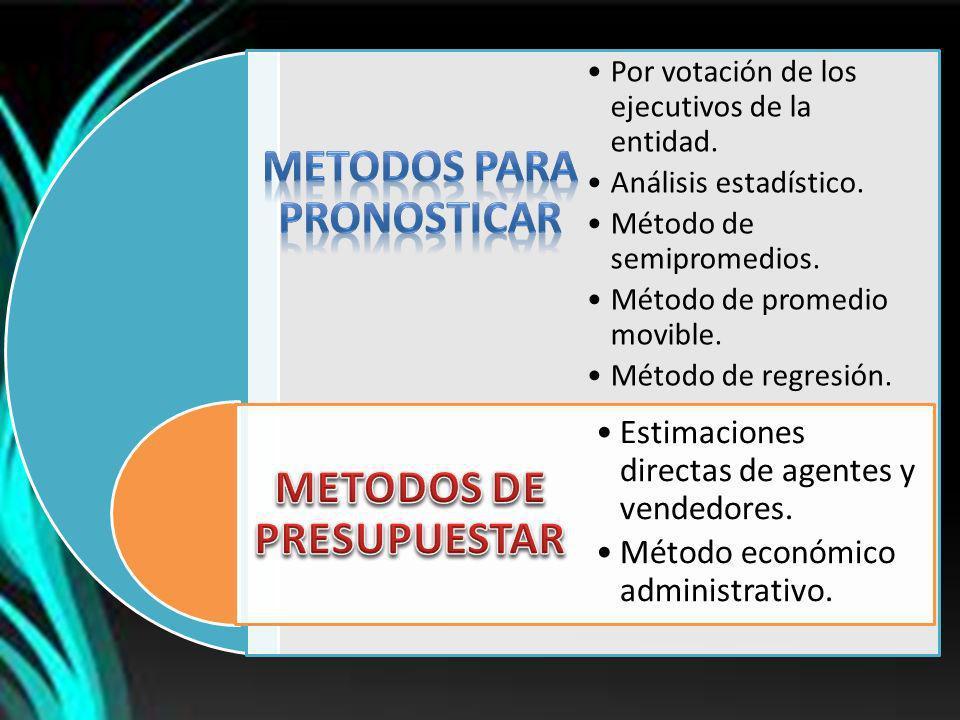 METODOS PARA PRONOSTICAR METODOS DE PRESUPUESTAR