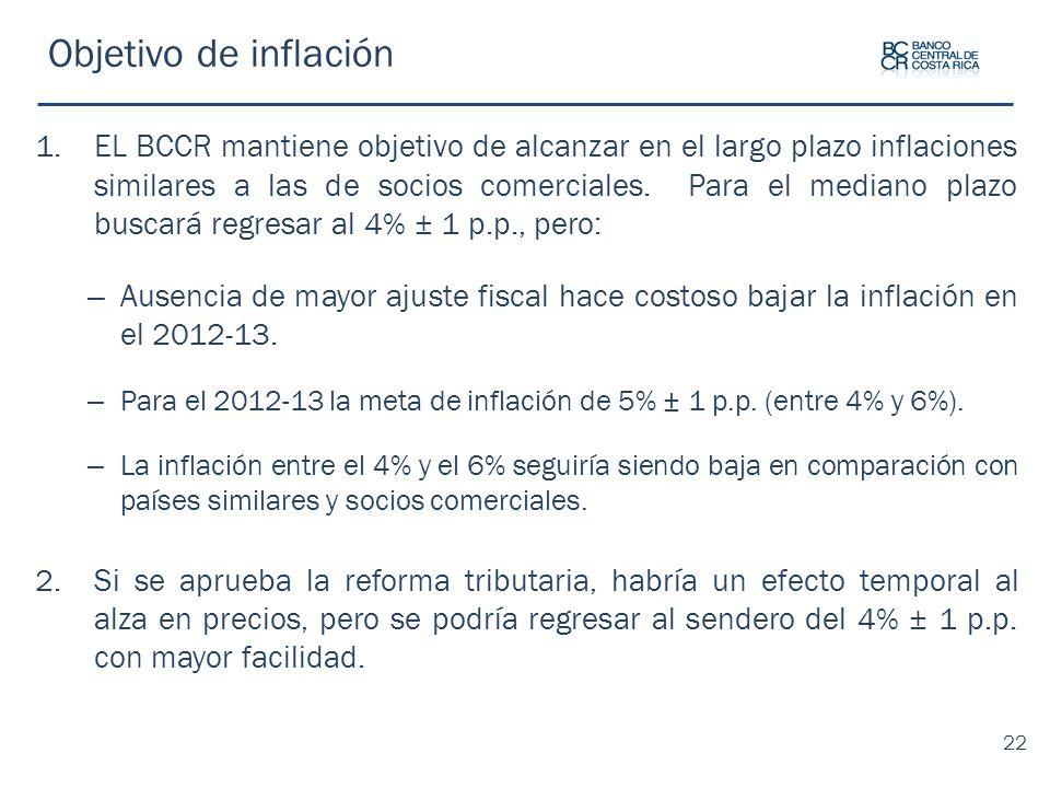 Objetivo de inflación