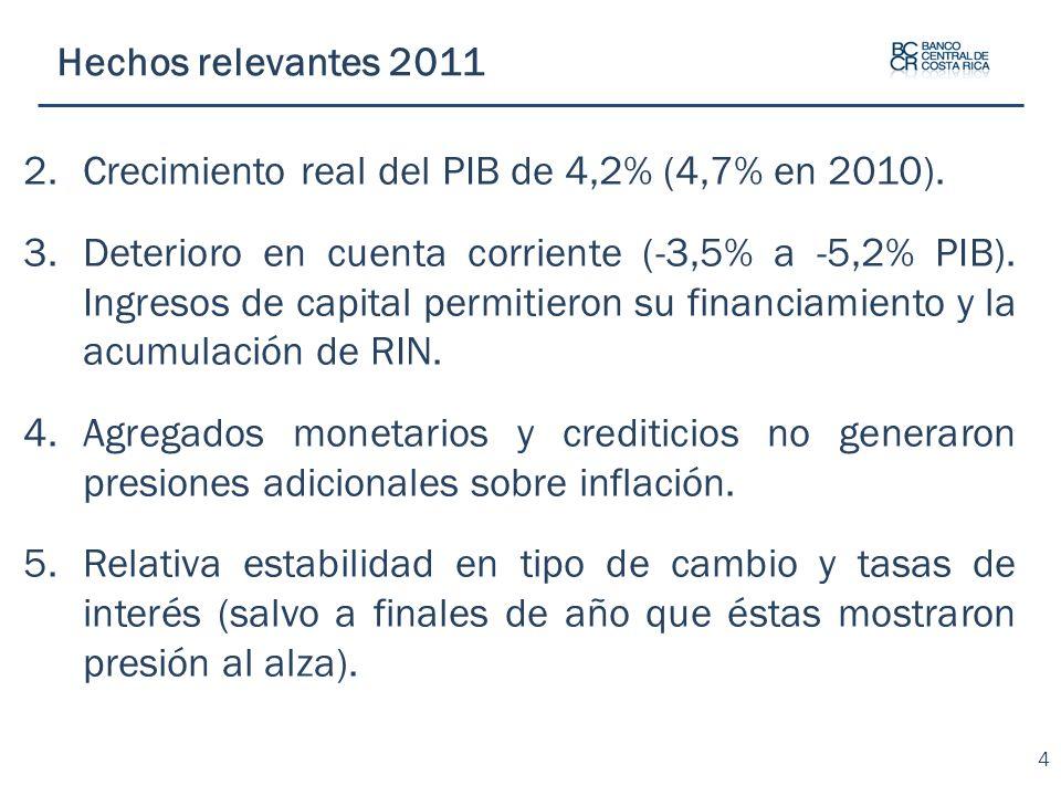 Crecimiento real del PIB de 4,2% (4,7% en 2010).