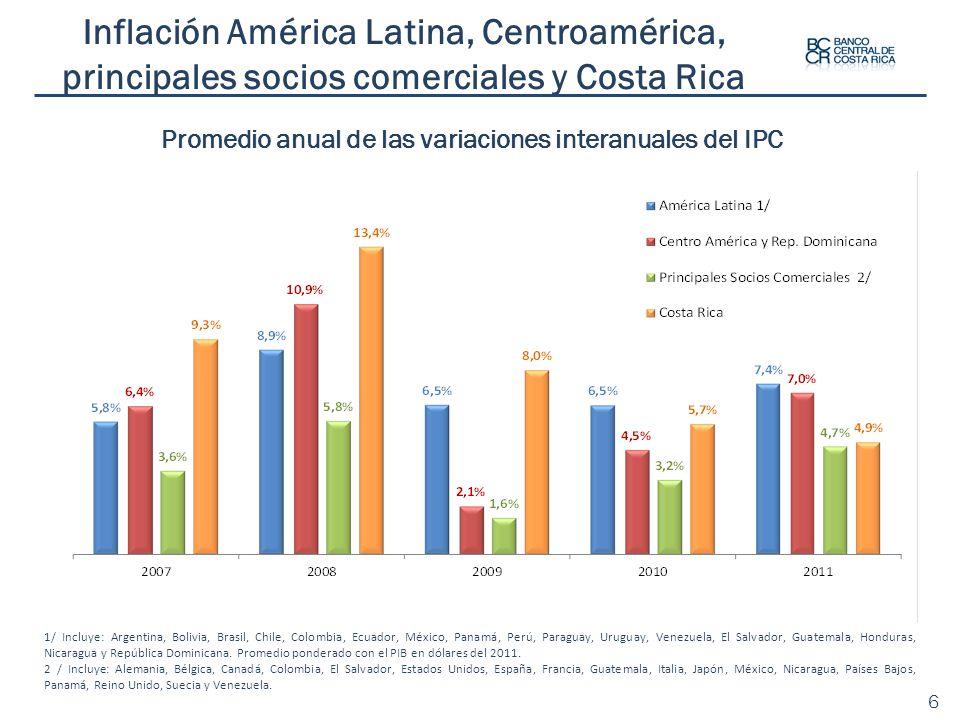 Promedio anual de las variaciones interanuales del IPC