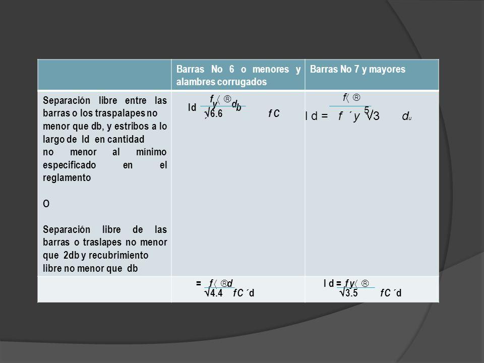 l d = f ´ y 3 du Barras No 6 o menores y alambres corrugados