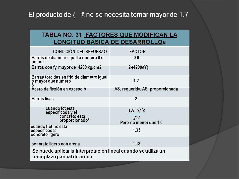 TABLA NO. 31 FACTORES QUE MODIFICAN LA LONGITUD BÁSICA DE DESARROLLOa
