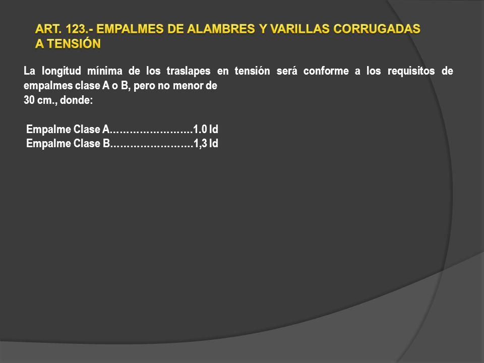 ART. 123.- EMPALMES DE ALAMBRES Y VARILLAS CORRUGADAS