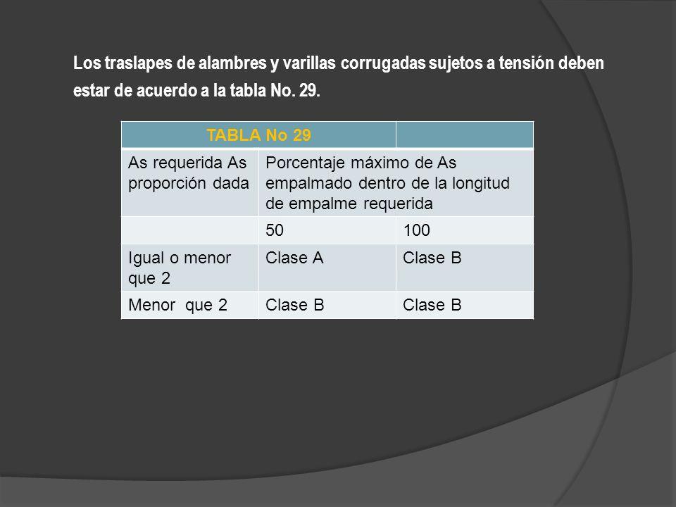 Los traslapes de alambres y varillas corrugadas sujetos a tensión deben estar de acuerdo a la tabla No. 29.