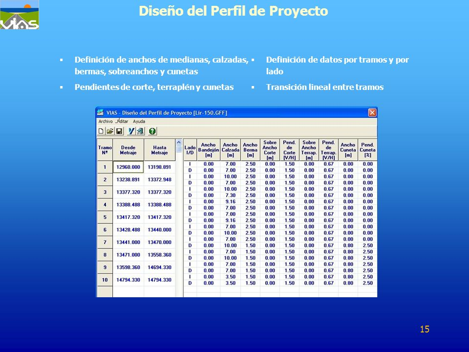 Diseño del Perfil de Proyecto
