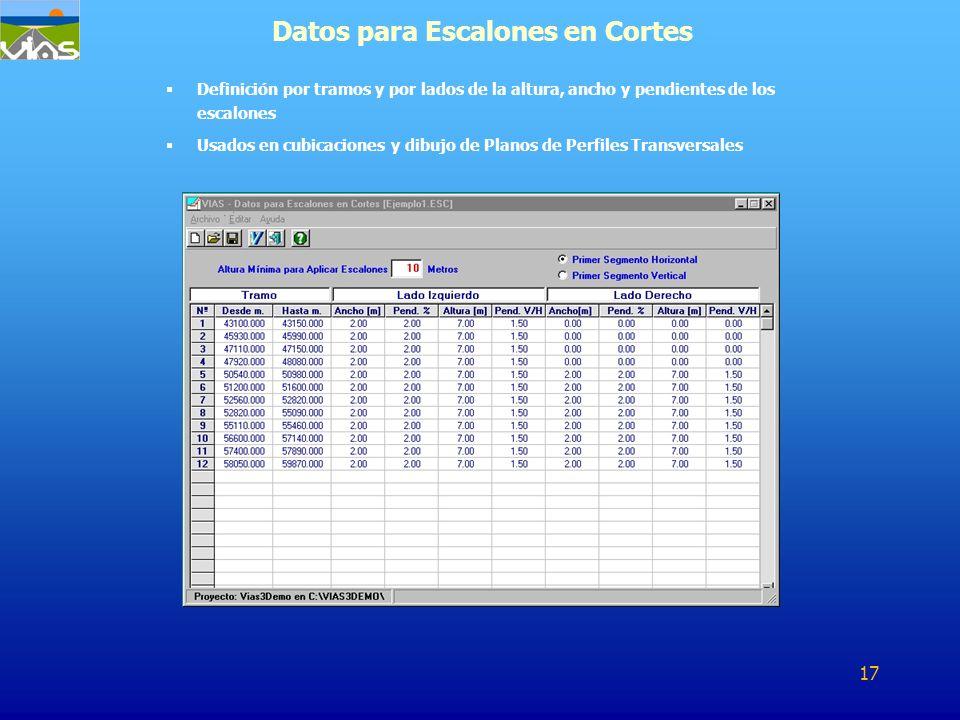 Datos para Escalones en Cortes