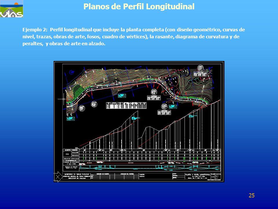 Planos de Perfil Longitudinal