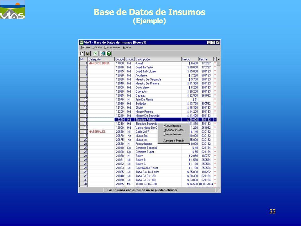 Base de Datos de Insumos (Ejemplo)