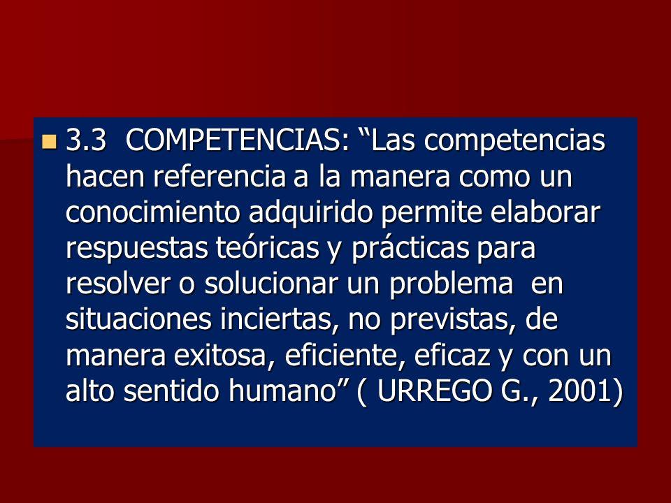 3.3 COMPETENCIAS: Las competencias hacen referencia a la manera como un conocimiento adquirido permite elaborar respuestas teóricas y prácticas para resolver o solucionar un problema en situaciones inciertas, no previstas, de manera exitosa, eficiente, eficaz y con un alto sentido humano ( URREGO G., 2001)