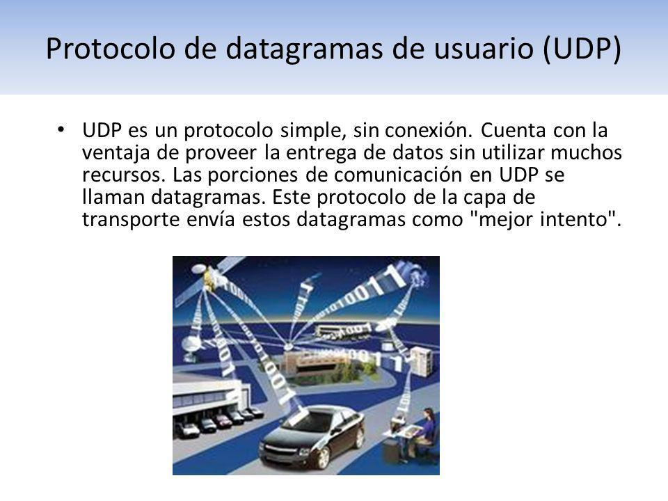 Protocolo de datagramas de usuario (UDP)