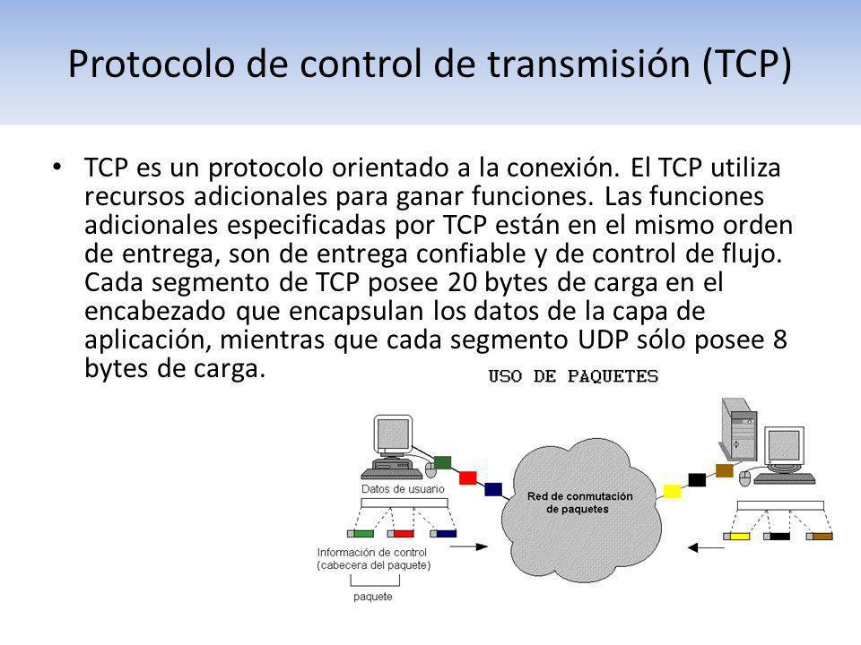 Protocolo de control de transmisión (TCP)