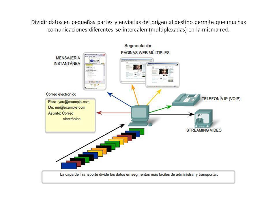 Dividir datos en pequeñas partes y enviarlas del origen al destino permite que muchas comunicaciones diferentes se intercalen (multiplexadas) en la misma red.